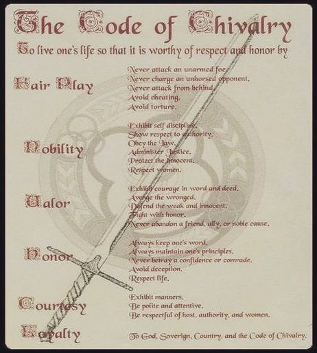 Chivalry Definition For Kids