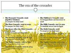 Seventh Crusade - Timeline Crusades