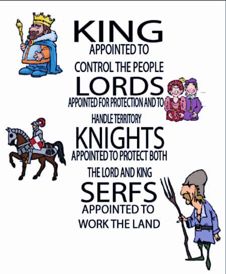 Feudalism for kings during the middle ages?