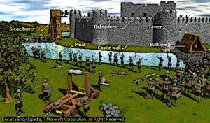 Medieval Siege Battering Ram Attacks a Castle