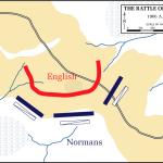 Battle of Hastings Battle Lines
