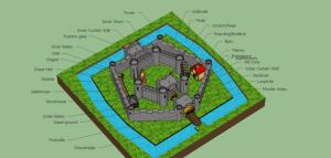 medieval concentric castle parts