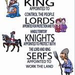 Medieval Kings and Vassals in Feudalism