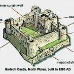 Medieval-Castle-Parts-Harlech-Castle