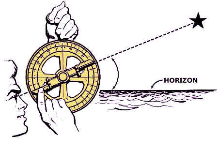 Astrolabe-Medieval-Invention-For-Astronomical-Calculations