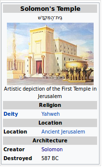 Solomon's Temple Jerusalem